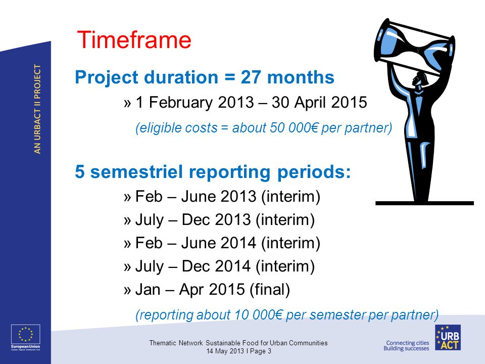 Timeframe Project duration = 27 months »1 February 2013 – 30 April 2015 (eligible costs = about 50 000 per partner) 5 semestriel reporting periods: »Feb – June 2013 (interim) »July – Dec 2013 (interim) »Feb – June 2014 (interim) »July – Dec 2014 (interim) »Jan – Apr 2015 (final) (reporting about 10 000 per semester per partner) Thematic Network Sustainable Food for Urban Communities 14 May 2013 I Page 3