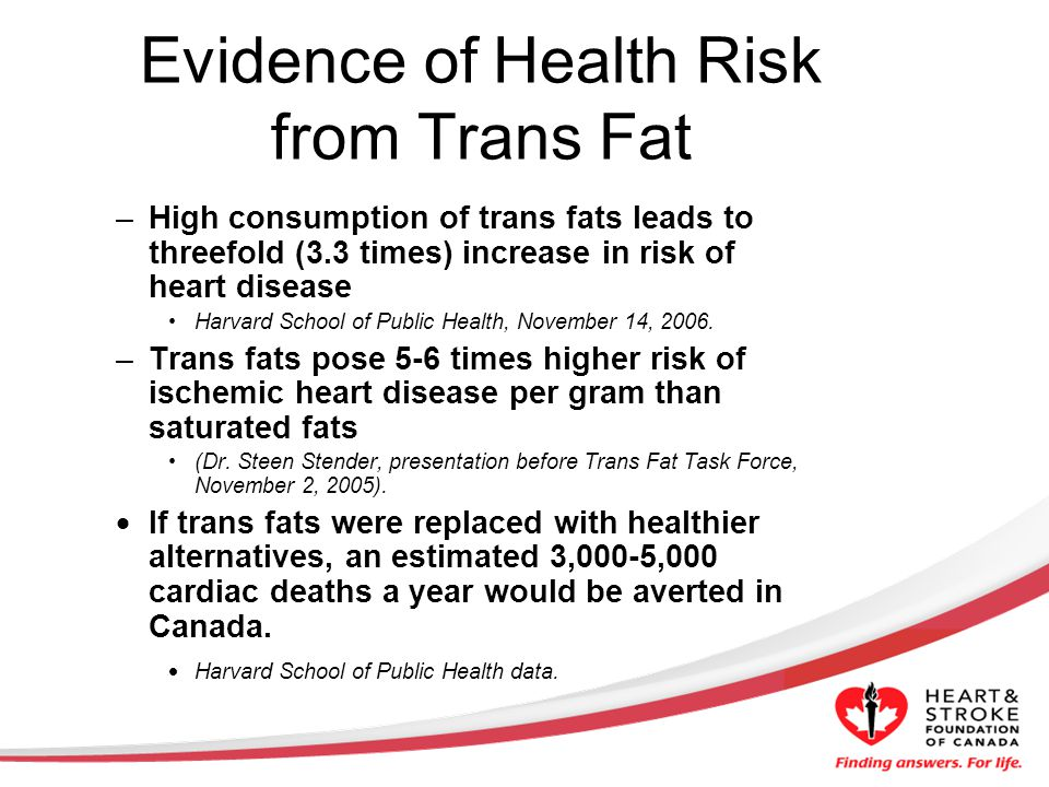 Evidence of Health Risk from Trans Fat –High consumption of trans fats leads to threefold (3.3 times) increase in risk of heart disease Harvard School of Public Health, November 14, 2006.
