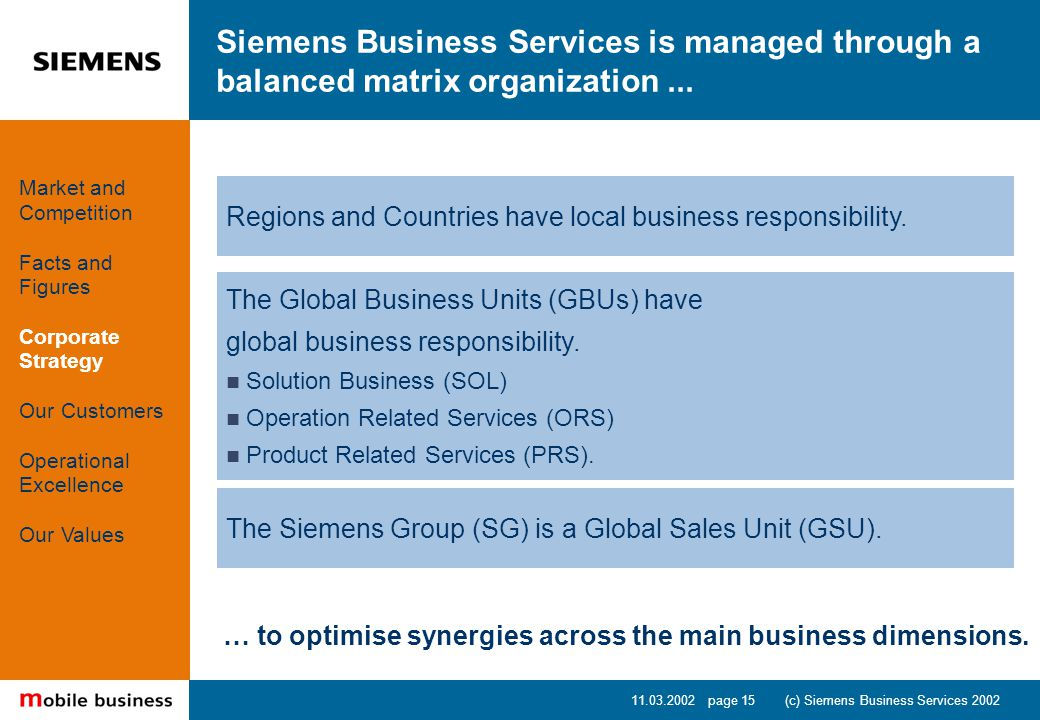 11.03.2002 page 15 (c) Siemens Business Services 2002 Siemens Business Services is managed through a balanced matrix organization...