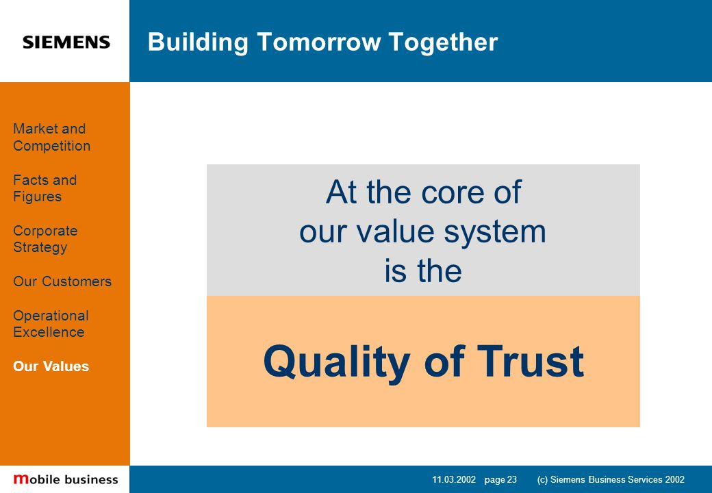 11.03.2002 page 23 (c) Siemens Business Services 2002 Building Tomorrow Together At the core of our value system is the Quality of Trust Market and Competition Facts and Figures Corporate Strategy Our Customers Operational Excellence Our Values