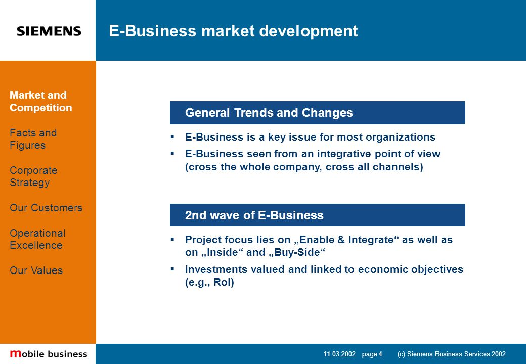 11.03.2002 page 4 (c) Siemens Business Services 2002 E-Business market development E-Business is a key issue for most organizations E-Business seen from an integrative point of view (cross the whole company, cross all channels) General Trends and Changes Project focus lies on Enable & Integrate as well as on Inside and Buy-Side Investments valued and linked to economic objectives (e.g., RoI) 2nd wave of E-Business Market and Competition Facts and Figures Corporate Strategy Our Customers Operational Excellence Our Values