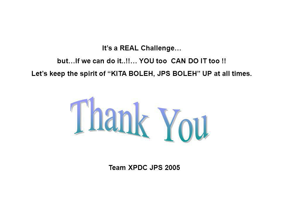 Its a REAL Challenge… but…If we can do it..!!… YOU too CAN DO IT too !.