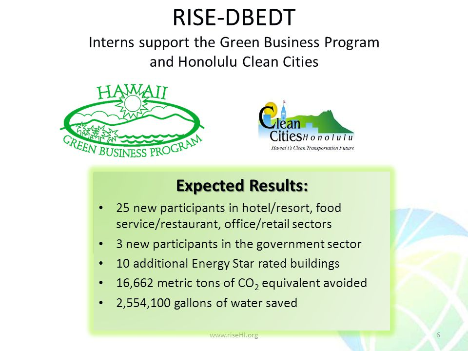 RISE-DBEDT Interns support the Green Business Program and Honolulu Clean Cities 6www.riseHI.org The Green Business Program helps businesses to go beyond compliance to conserve energy, water and other resources, and to reduce pollution and waste.
