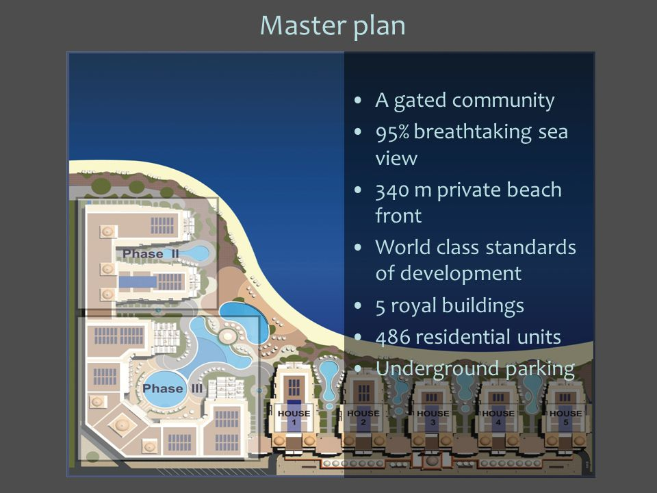 Master plan A gated community 95% breathtaking sea view 340 m private beach front World class standards of development 5 royal buildings 486 residential units Underground parking