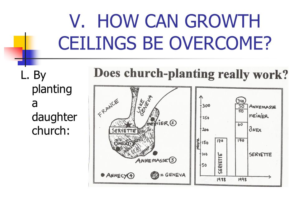 V. HOW CAN GROWTH CEILINGS BE OVERCOME L. By planting a daughter church: