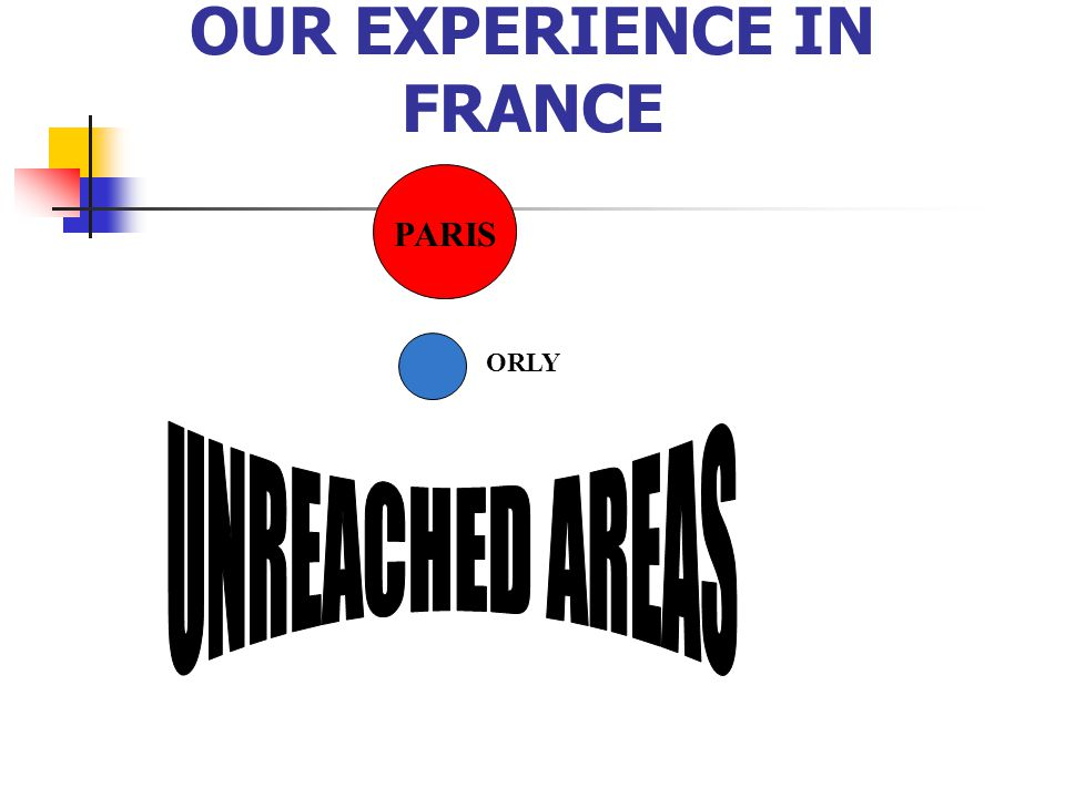 OUR EXPERIENCE IN FRANCE PARIS ORLY