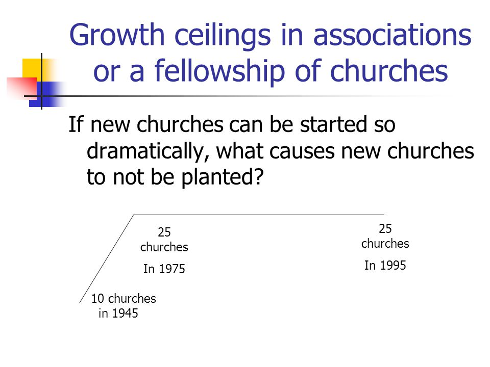Growth ceilings in associations or a fellowship of churches If new churches can be started so dramatically, what causes new churches to not be planted.