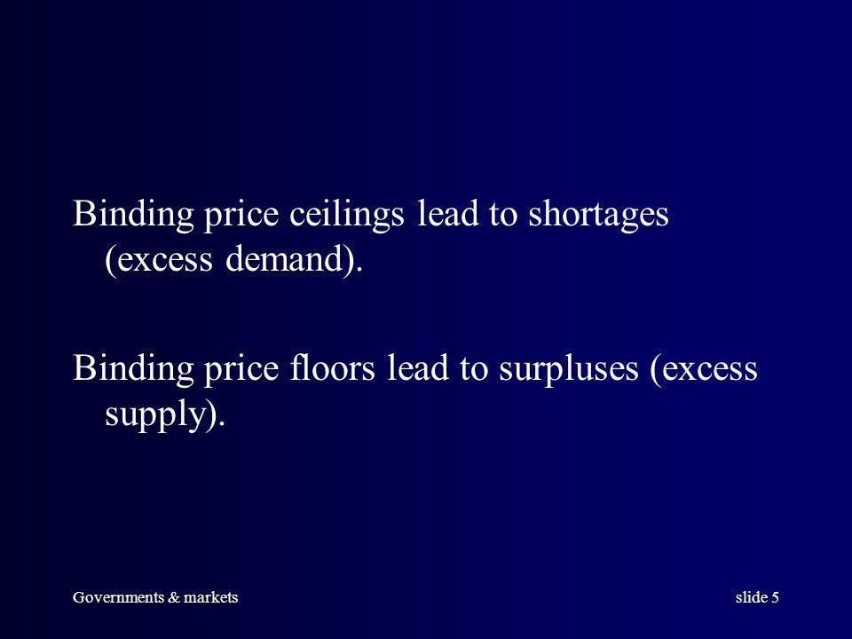 Governments & marketsslide 4 A binding price floor S D q p p(min) Price can t fall below this level so there s always a surplus.