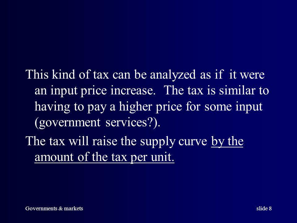 Governments & marketsslide 7 AN IMPORTANT TAX PROBLEM Suppose the market for cigarettes is in equilibrium.