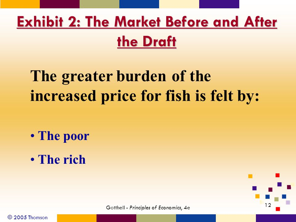 © 2005 Thomson 12 Gottheil - Principles of Economics, 4e Exhibit 2: The Market Before and After the Draft The greater burden of the increased price for fish is felt by: The poor The rich