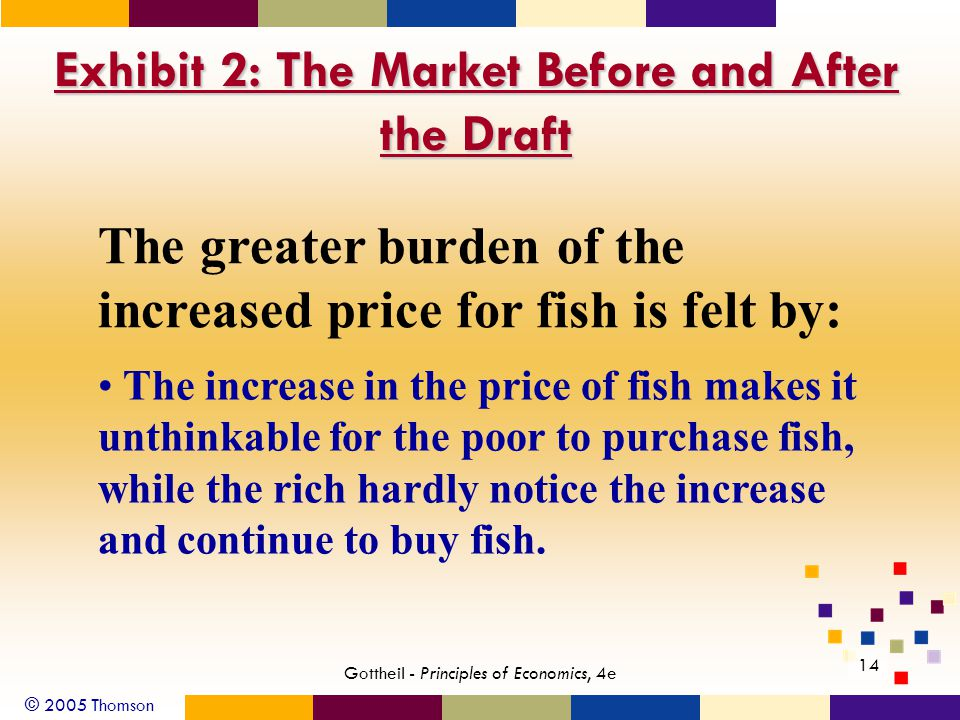 © 2005 Thomson 14 Gottheil - Principles of Economics, 4e Exhibit 2: The Market Before and After the Draft The greater burden of the increased price for fish is felt by: The increase in the price of fish makes it unthinkable for the poor to purchase fish, while the rich hardly notice the increase and continue to buy fish.