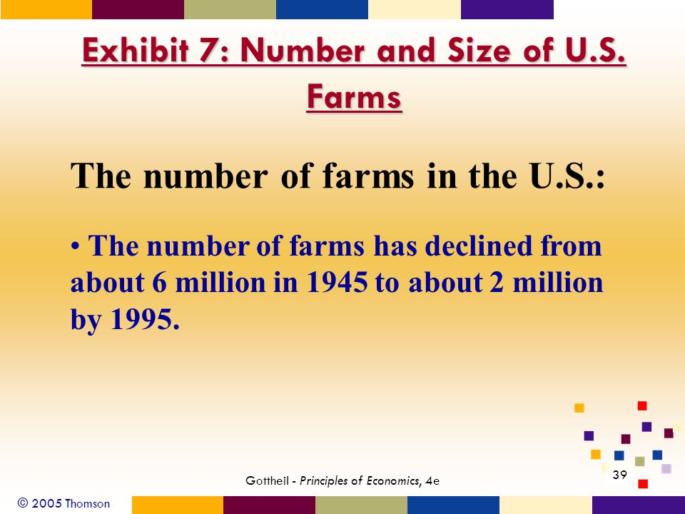 © 2005 Thomson 39 Gottheil - Principles of Economics, 4e Exhibit 7: Number and Size of U.S.