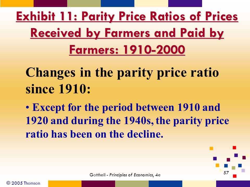 © 2005 Thomson 57 Gottheil - Principles of Economics, 4e Exhibit 11: Parity Price Ratios of Prices Received by Farmers and Paid by Farmers: 1910-2000 Changes in the parity price ratio since 1910: Except for the period between 1910 and 1920 and during the 1940s, the parity price ratio has been on the decline.