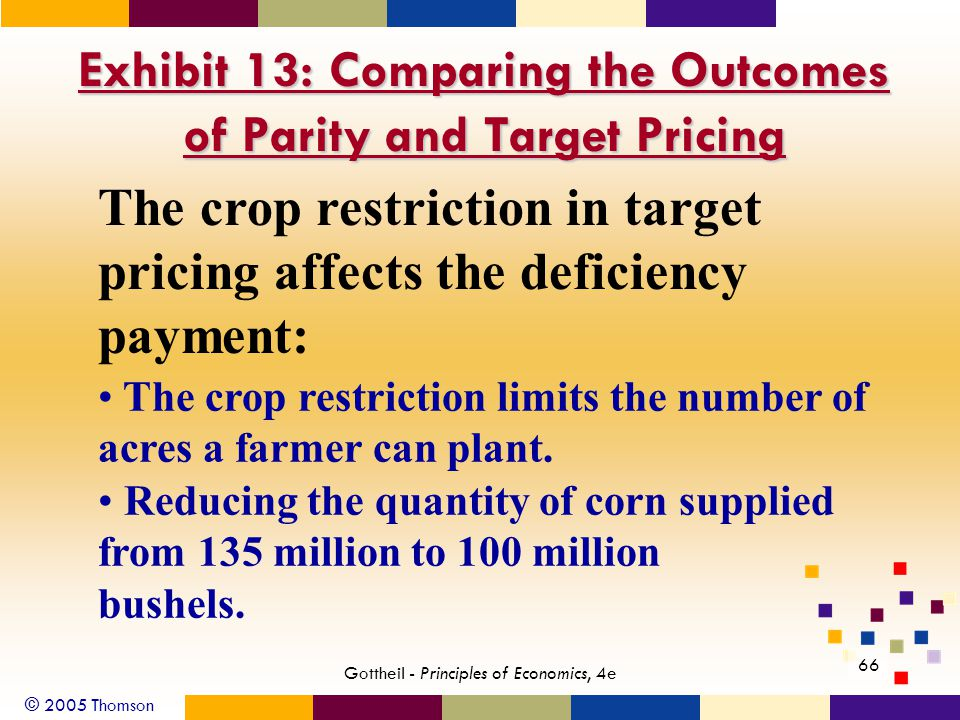 © 2005 Thomson 66 Gottheil - Principles of Economics, 4e Exhibit 13: Comparing the Outcomes of Parity and Target Pricing The crop restriction in target pricing affects the deficiency payment: The crop restriction limits the number of acres a farmer can plant.