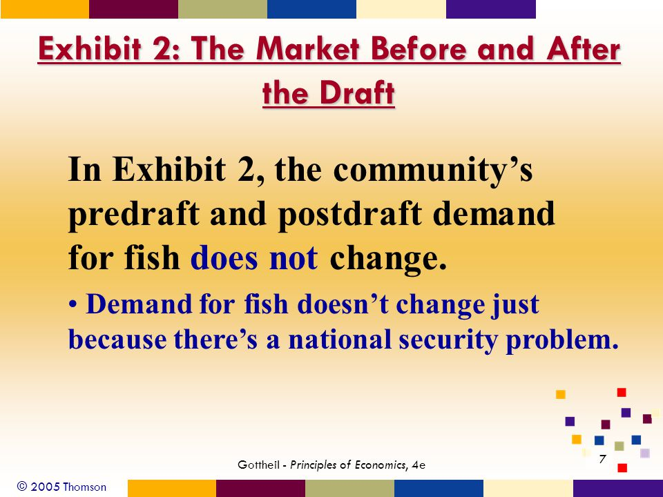 © 2005 Thomson 7 Gottheil - Principles of Economics, 4e Exhibit 2: The Market Before and After the Draft In Exhibit 2, the communitys predraft and postdraft demand for fish does not change.