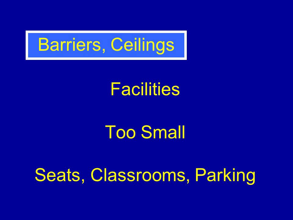 Facilities Too Small Seats, Classrooms, Parking Barriers, Ceilings