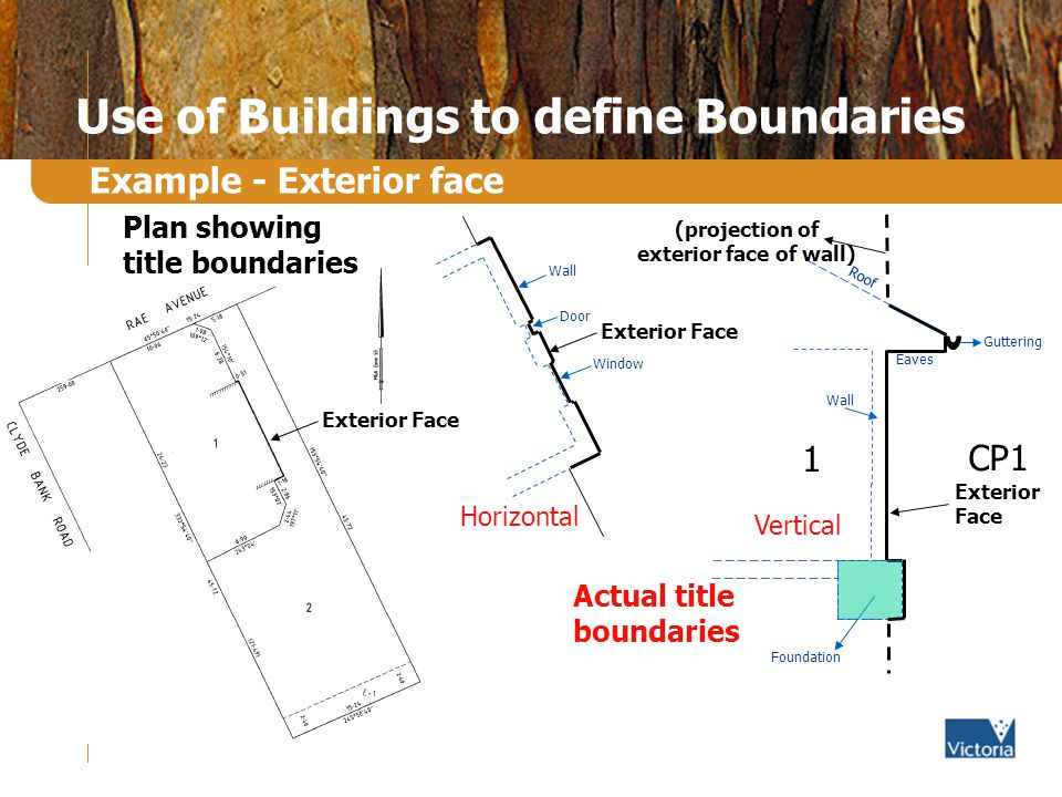 Use of Buildings to define Boundaries Example - Exterior face X X Actual title boundaries Exterior Face Plan showing title boundaries Window Door Exterior Face Wall Horizontal 1 CP1 Eaves Foundation Roof Guttering Exterior Face Vertical (projection of exterior face of wall) Wall
