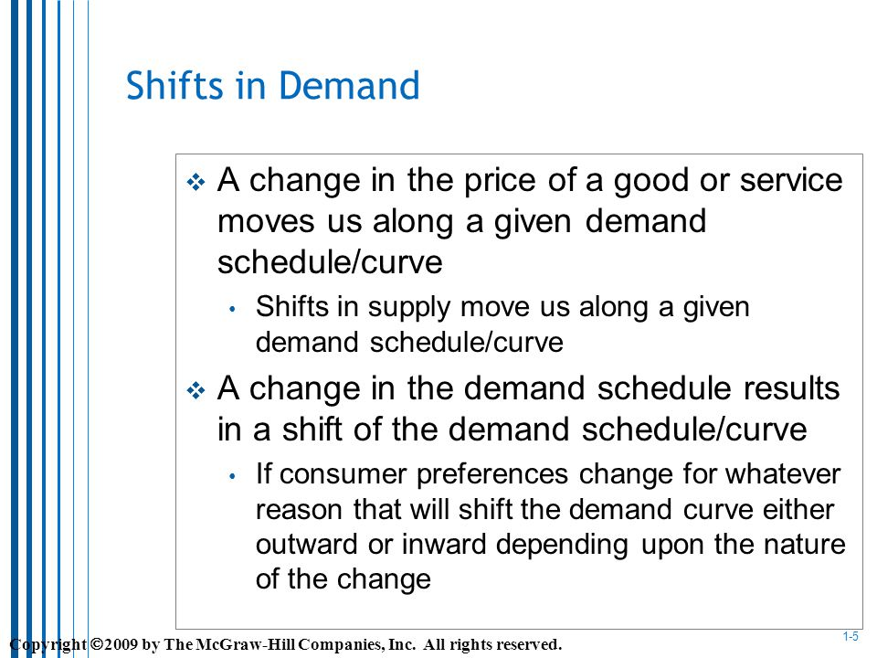 1-5 Shifts in Demand A change in the price of a good or service moves us along a given demand schedule/curve Shifts in supply move us along a given demand schedule/curve A change in the demand schedule results in a shift of the demand schedule/curve If consumer preferences change for whatever reason that will shift the demand curve either outward or inward depending upon the nature of the change Copyright 2009 by The McGraw-Hill Companies, Inc.