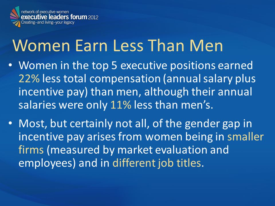 Women Earn Less Than Men Women in the top 5 executive positions earned 22% less total compensation (annual salary plus incentive pay) than men, although their annual salaries were only 11% less than mens.
