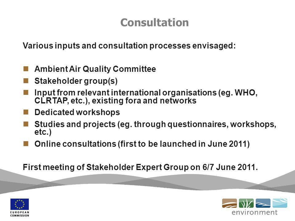 Consultation Various inputs and consultation processes envisaged: Ambient Air Quality Committee Stakeholder group(s) Input from relevant international organisations (eg.
