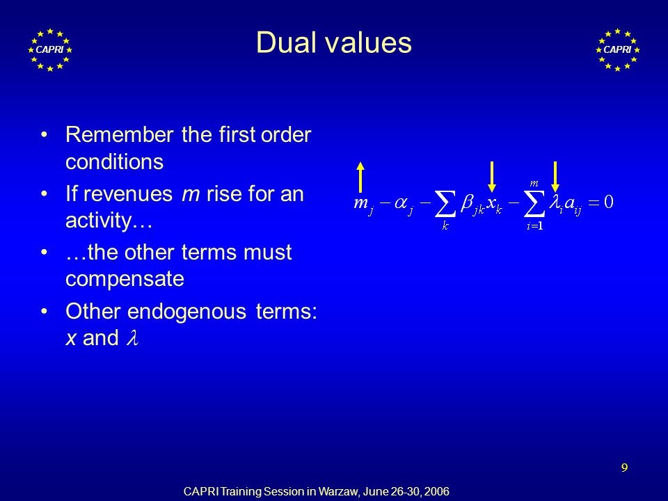 CAPRI CAPRI Training Session in Warzaw, June 26-30, 2006 9 Dual values Remember the first order conditions If revenues m rise for an activity… …the other terms must compensate Other endogenous terms: x and
