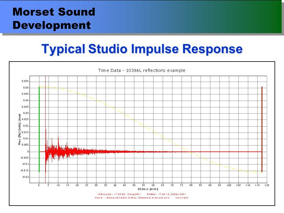 Morset Sound Development Sound System Calibration Example