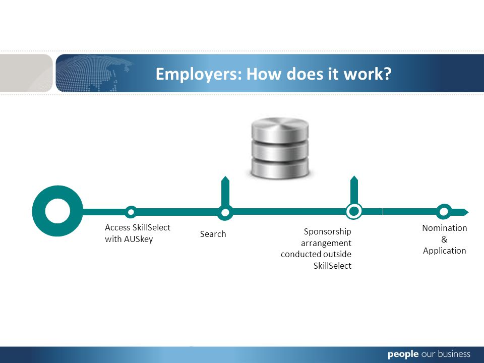 Employers: How does it work.