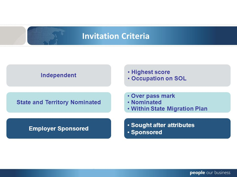 Invitation Criteria Independent State and Territory Nominated Employer Sponsored Highest score Occupation on SOL Over pass mark Nominated Within State Migration Plan Sought after attributes Sponsored
