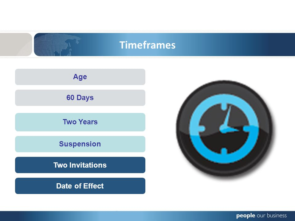 Timeframes Age Two Years Two Invitations 60 Days Suspension Date of Effect