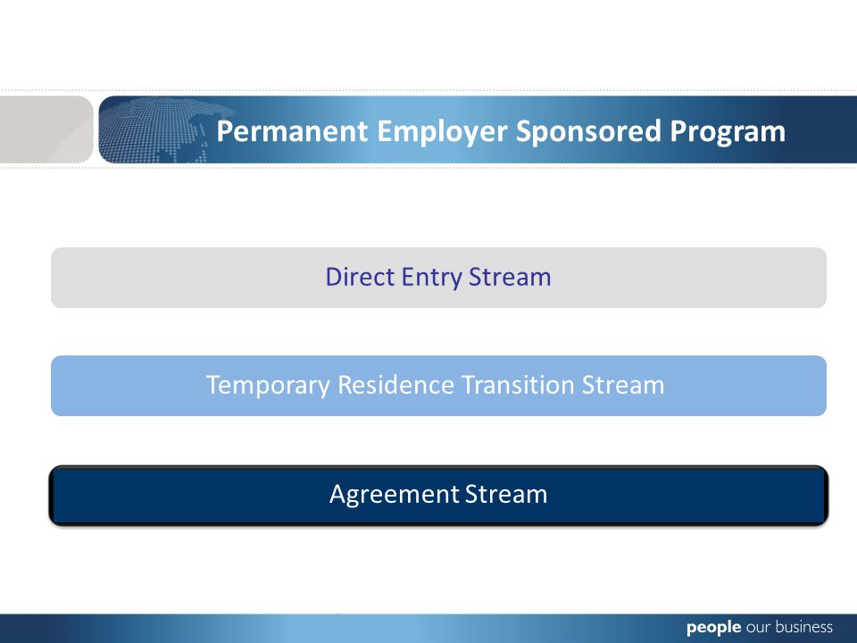 Permanent Employer Sponsored Program Direct Entry Stream Temporary Residence Transition Stream Agreement Stream