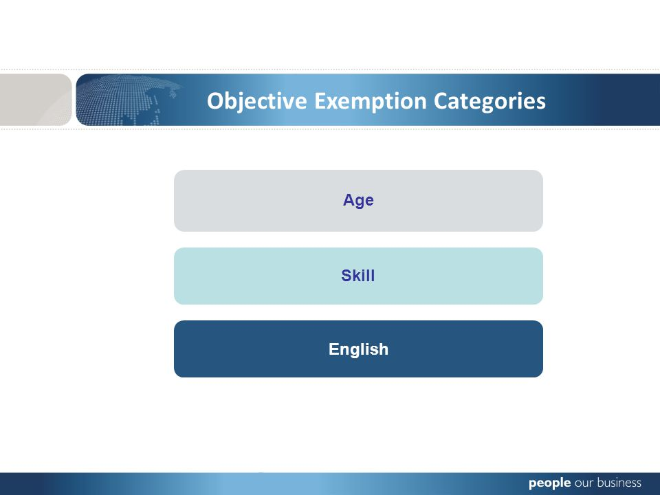 Exemption categories Objective Exemption Categories Age Skill English