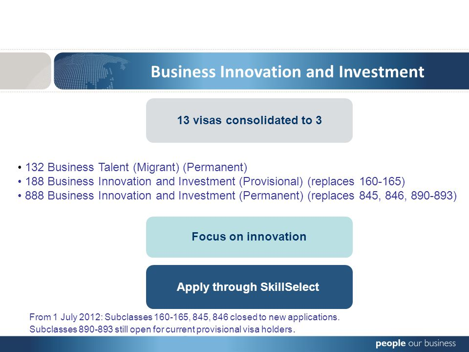 Changes to Independent Migration Business Innovation and Investment 13 visas consolidated to 3 Focus on innovation Apply through SkillSelect From 1 July 2012: Subclasses 160-165, 845, 846 closed to new applications.