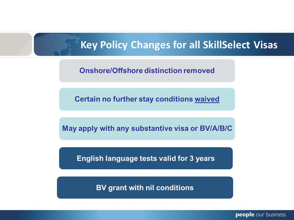 Key Policy Changes for all SkillSelect Visas