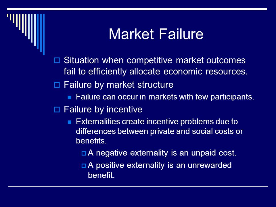 Market Failure Situation when competitive market outcomes fail to efficiently allocate economic resources.