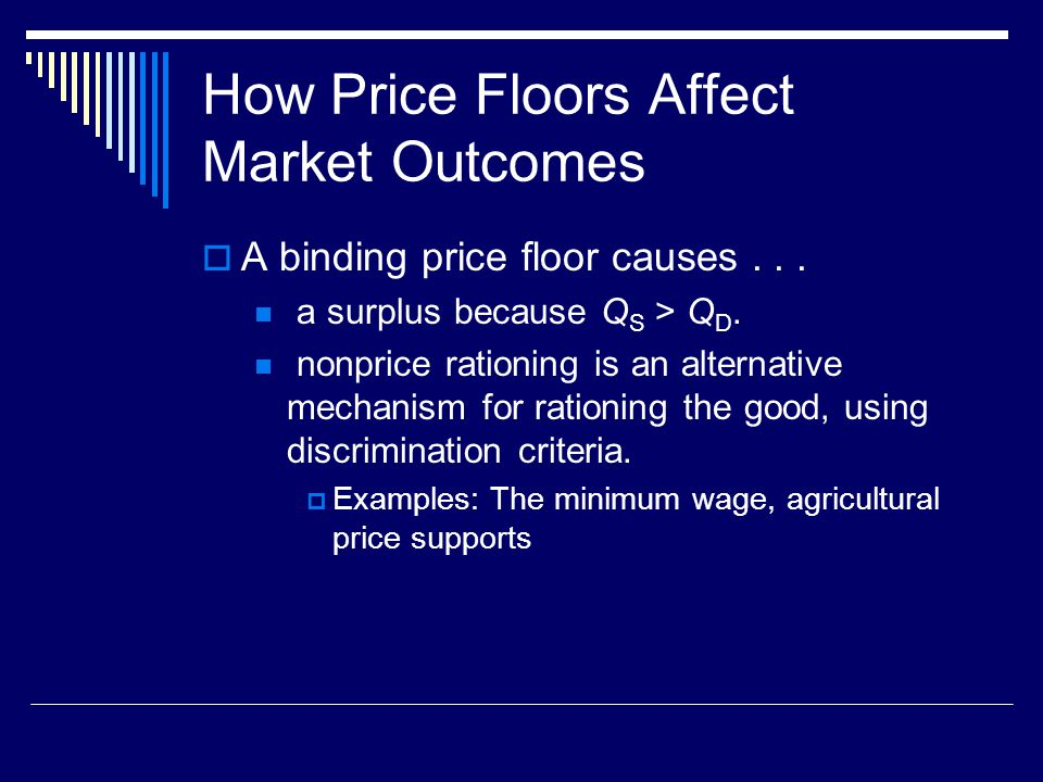 How Price Floors Affect Market Outcomes A binding price floor causes...