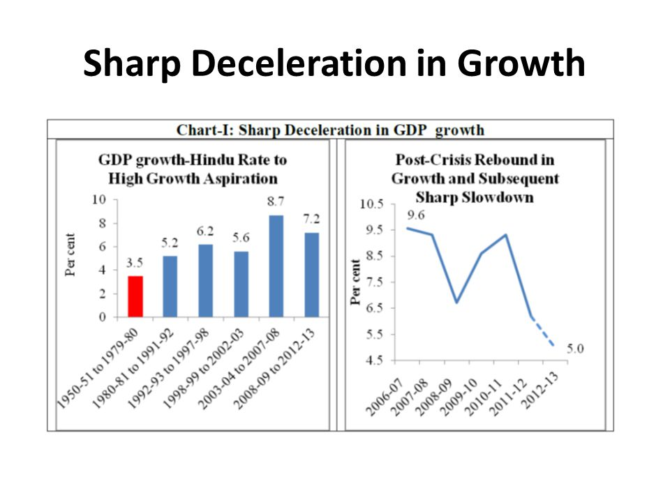 Sharp Deceleration in Growth
