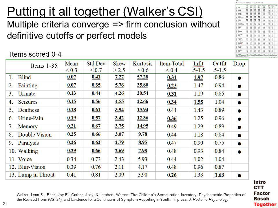 21 Putting it all together (Walkers CSI) Multiple criteria converge => firm conclusion without definitive cutoffs or perfect models Items scored 0-4 Items 1-35 Walker, Lynn S., Beck, Joy E., Garber, Judy, & Lambert, Warren.