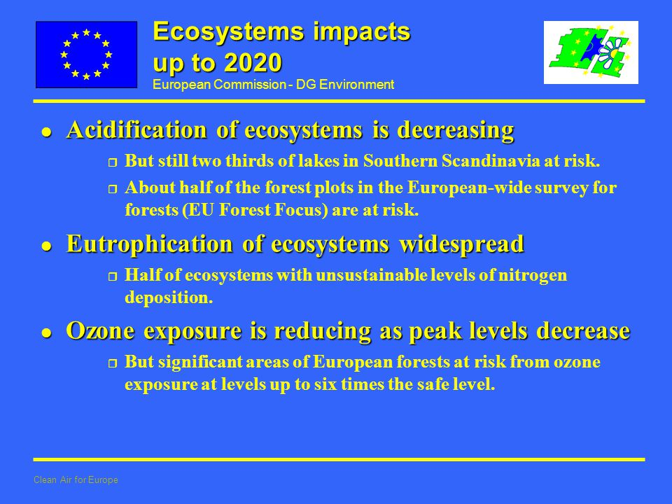 European Commission - DG Environment Clean Air for Europe Ecosystems impacts up to 2020 l Acidification of ecosystems is decreasing r But still two thirds of lakes in Southern Scandinavia at risk.