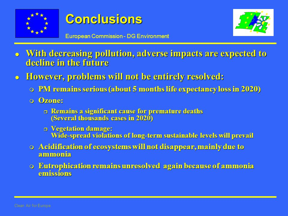 European Commission - DG Environment Clean Air for Europe Conclusions l With decreasing pollution, adverse impacts are expected to decline in the future l However, problems will not be entirely resolved: m PM remains serious (about 5 months life expectancy loss in 2020) m Ozone: r Remains a significant cause for premature deaths (Several thousands cases in 2020) r Vegetation damage: Wide-spread violations of long-term sustainable levels will prevail m Acidification of ecosystems will not disappear, mainly due to ammonia m Eutrophication remains unresolved again because of ammonia emissions
