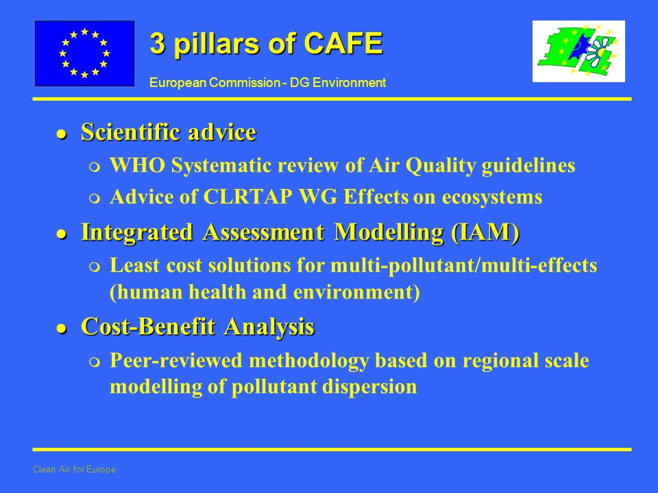 European Commission - DG Environment Clean Air for Europe 3 pillars of CAFE l Scientific advice m WHO Systematic review of Air Quality guidelines m Advice of CLRTAP WG Effects on ecosystems l Integrated Assessment Modelling (IAM) m Least cost solutions for multi-pollutant/multi-effects (human health and environment) l Cost-Benefit Analysis m Peer-reviewed methodology based on regional scale modelling of pollutant dispersion