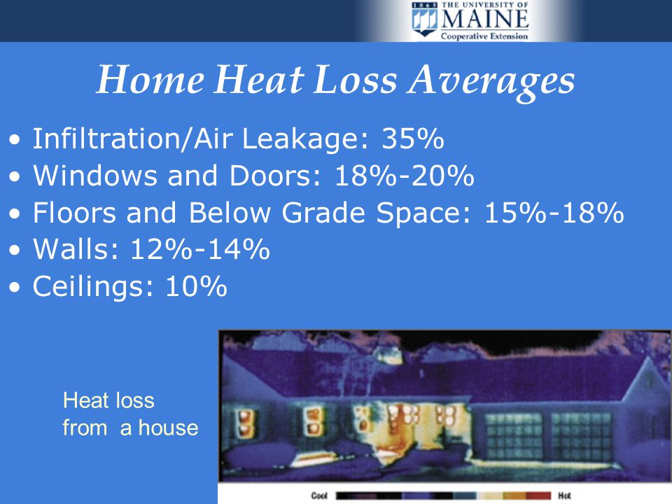5 Home Heat Loss Averages Infiltration/Air Leakage: 35% Windows and Doors: 18%-20% Floors and Below Grade Space: 15%-18% Walls: 12%-14% Ceilings: 10% Heat loss from a house