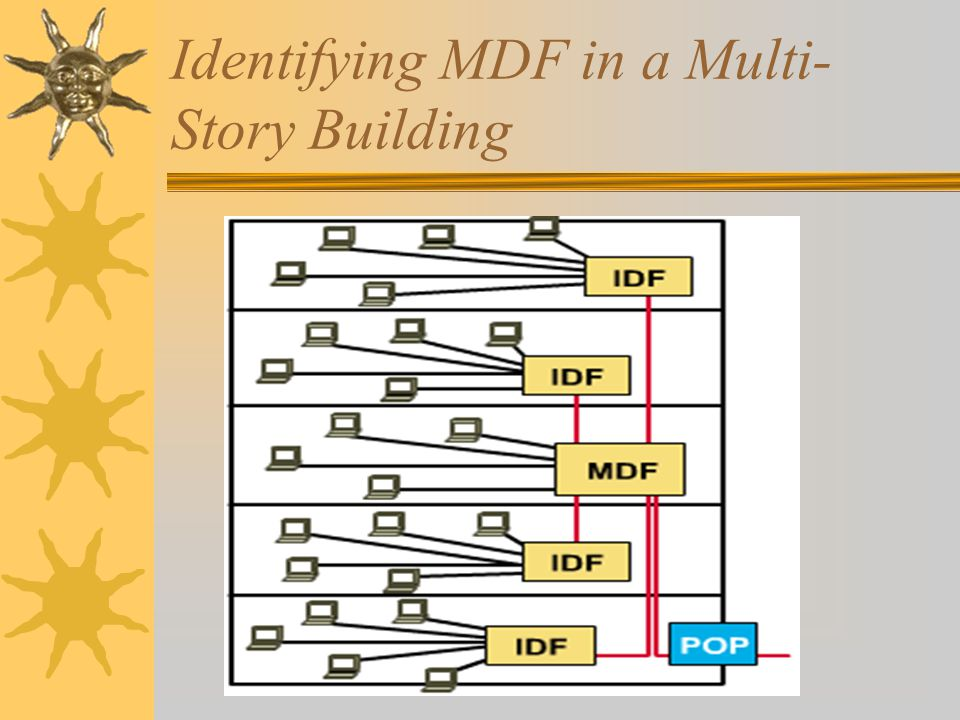 Identifying MDF in a Multi- Story Building