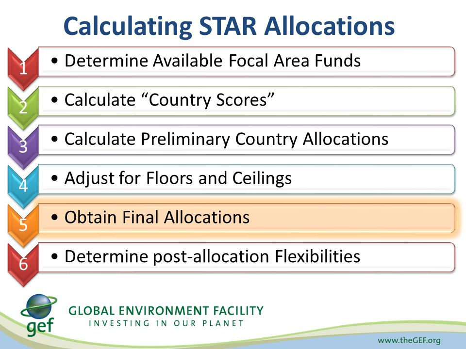 Calculating STAR Allocations 1 Determine Available Focal Area Funds 2 Calculate Country Scores 3 Calculate Preliminary Country Allocations 4 Adjust for Floors and Ceilings 5 Obtain Final Allocations 6 Determine post-allocation Flexibilities