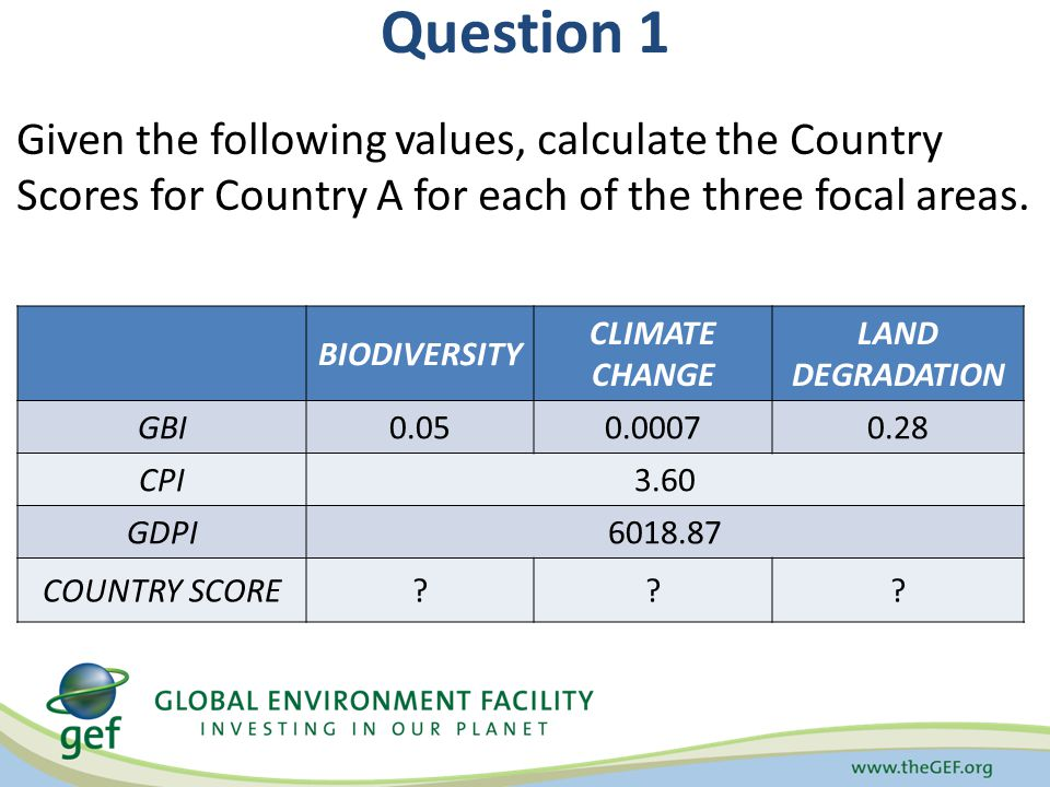 Question 1 Given the following values, calculate the Country Scores for Country A for each of the three focal areas.