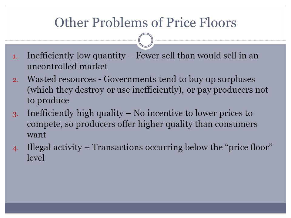Other Problems of Price Floors 1.