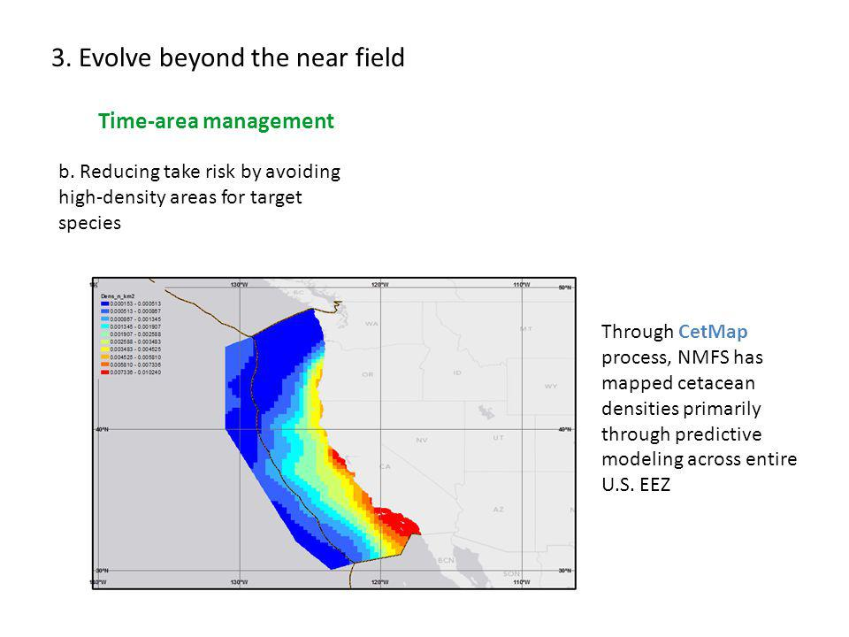3. Evolve beyond the near field Time-area management b.