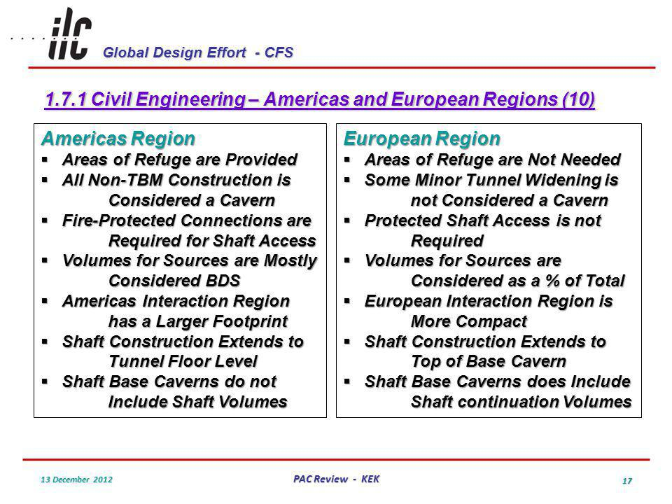 Global Design Effort - CFS 13 December 2012 PAC Review - KEK 17 1.7.1 Civil Engineering – Americas and European Regions (10) Americas Region Areas of Refuge are Provided Areas of Refuge are Provided All Non-TBM Construction is All Non-TBM Construction is Considered a Cavern Fire-Protected Connections are Fire-Protected Connections are Required for Shaft Access Volumes for Sources are Mostly Volumes for Sources are Mostly Considered BDS Americas Interaction Region Americas Interaction Region has a Larger Footprint Shaft Construction Extends to Shaft Construction Extends to Tunnel Floor Level Shaft Base Caverns do not Shaft Base Caverns do not Include Shaft Volumes European Region Areas of Refuge are Not Needed Areas of Refuge are Not Needed Some Minor Tunnel Widening is Some Minor Tunnel Widening is not Considered a Cavern Protected Shaft Access is not Protected Shaft Access is notRequired Volumes for Sources are Volumes for Sources are Considered as a % of Total European Interaction Region is European Interaction Region is More Compact Shaft Construction Extends to Shaft Construction Extends to Top of Base Cavern Shaft Base Caverns does Include Shaft Base Caverns does Include Shaft continuation Volumes