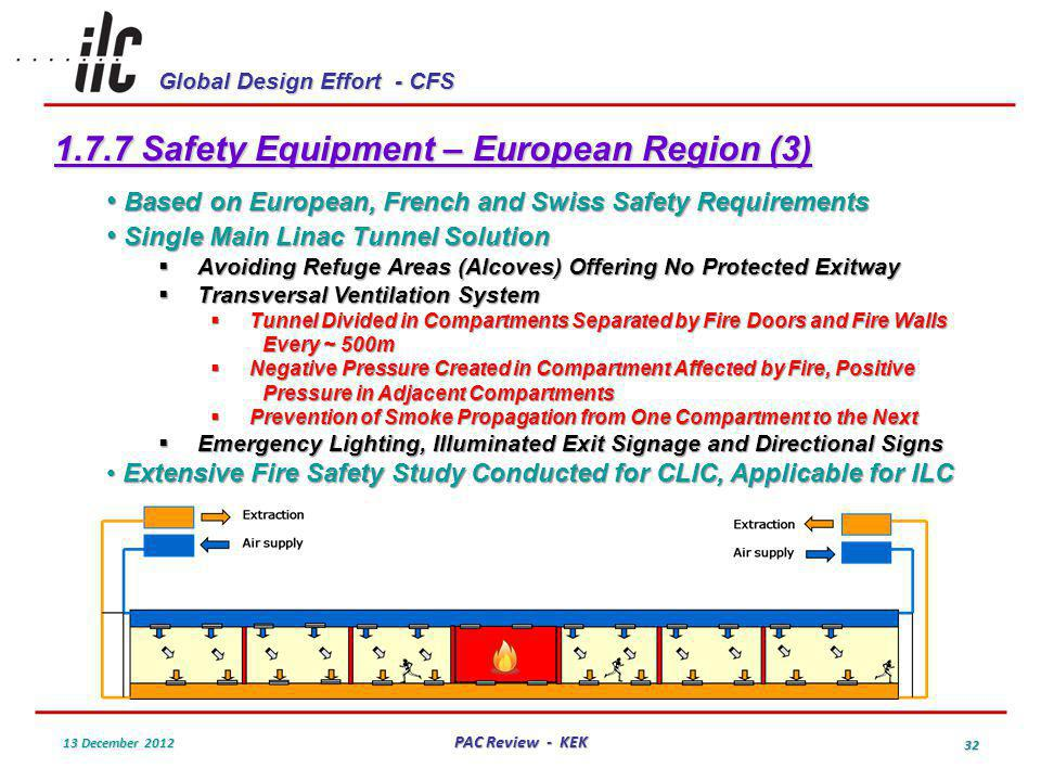 Global Design Effort - CFS 13 December 2012 PAC Review - KEK 32 1.7.7 Safety Equipment – European Region (3) Based on European, French and Swiss Safety Requirements Based on European, French and Swiss Safety Requirements Single Main Linac Tunnel Solution Single Main Linac Tunnel Solution Avoiding Refuge Areas (Alcoves) Offering No Protected Exitway Avoiding Refuge Areas (Alcoves) Offering No Protected Exitway Transversal Ventilation System Transversal Ventilation System Tunnel Divided in Compartments Separated by Fire Doors and Fire Walls Every ~ 500m Tunnel Divided in Compartments Separated by Fire Doors and Fire Walls Every ~ 500m Negative Pressure Created in Compartment Affected by Fire, Positive Pressure in Adjacent Compartments Negative Pressure Created in Compartment Affected by Fire, Positive Pressure in Adjacent Compartments Prevention of Smoke Propagation from One Compartment to the Next Prevention of Smoke Propagation from One Compartment to the Next Emergency Lighting, Illuminated Exit Signage and Directional Signs Emergency Lighting, Illuminated Exit Signage and Directional Signs Extensive Fire Safety Study Conducted for CLIC, Applicable for ILC Extensive Fire Safety Study Conducted for CLIC, Applicable for ILC