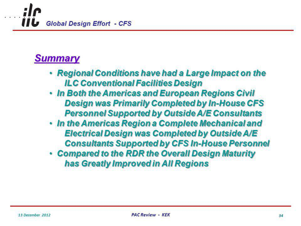 Global Design Effort - CFS 13 December 2012 PAC Review - KEK 34 Summary Regional Conditions have had a Large Impact on the ILC Conventional Facilities Design Regional Conditions have had a Large Impact on the ILC Conventional Facilities Design In Both the Americas and European Regions Civil Design was Primarily Completed by In-House CFS Personnel Supported by Outside A/E Consultants In Both the Americas and European Regions Civil Design was Primarily Completed by In-House CFS Personnel Supported by Outside A/E Consultants In the Americas Region a Complete Mechanical and Electrical Design was Completed by Outside A/E Consultants Supported by CFS In-House Personnel In the Americas Region a Complete Mechanical and Electrical Design was Completed by Outside A/E Consultants Supported by CFS In-House Personnel Compared to the RDR the Overall Design Maturity has Greatly Improved in All Regions Compared to the RDR the Overall Design Maturity has Greatly Improved in All Regions
