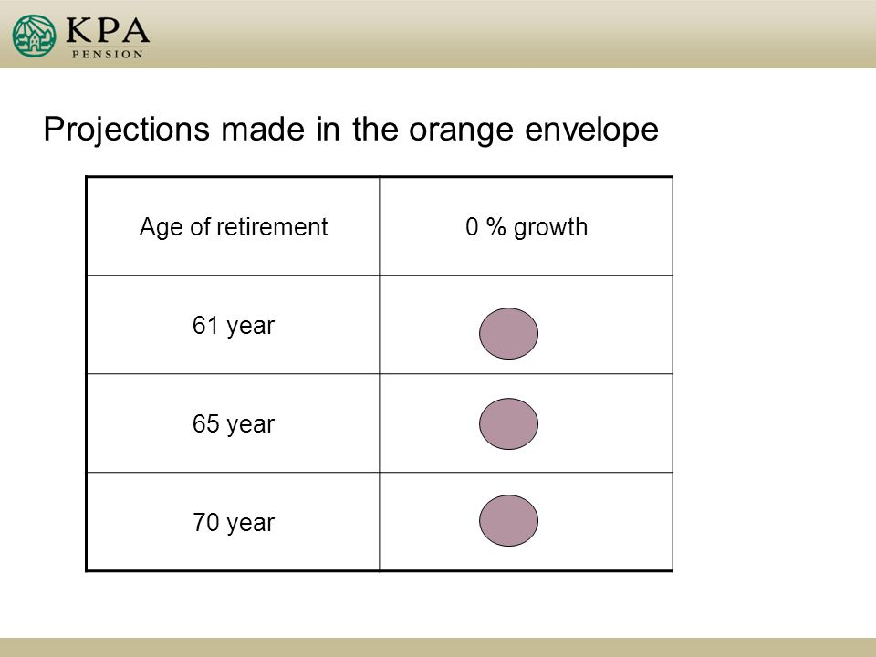 Projections made in the orange envelope Age of retirement0 % growth 61 year 65 year 70 year